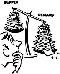 Supply and Demand Image